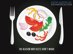 the-reason-why-diets-dont-work